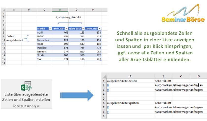 Excel-Tool: ADD-In Excel  Zeilen und Spalten ein- und ausblenden