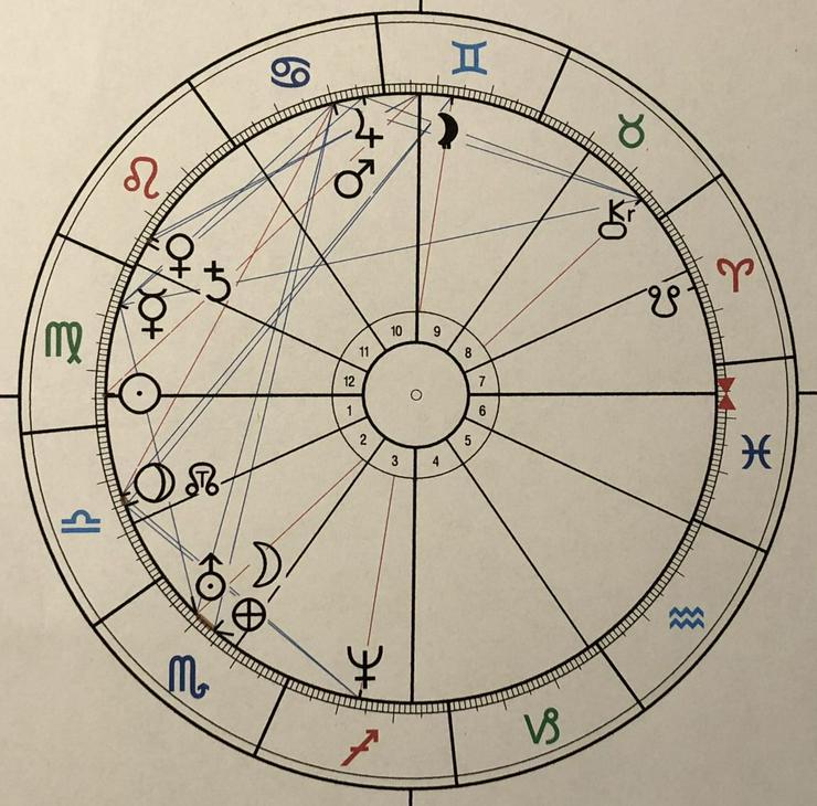 Beschreibung der astrologischen Grundkurslesungen - Esoterik & Spirituelles - Bild 1