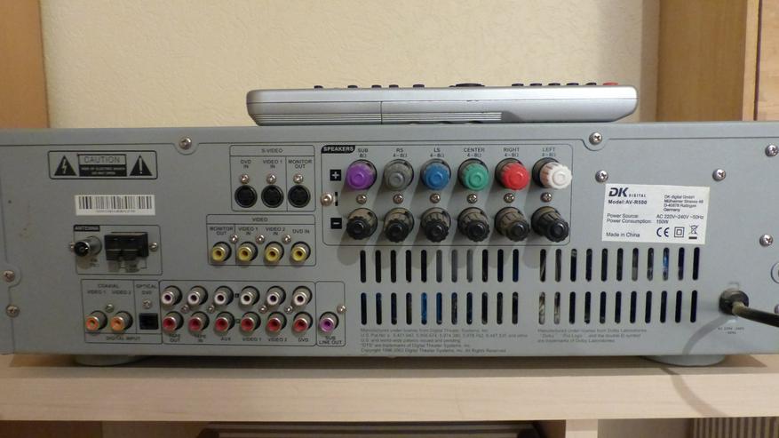 Bild 2: Dolby Digital Surround Receiver