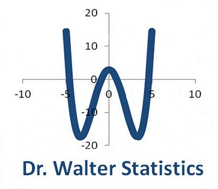Nachhilfe: Statistik, Mathematik, Forschungsmethoden, Ökonometrie