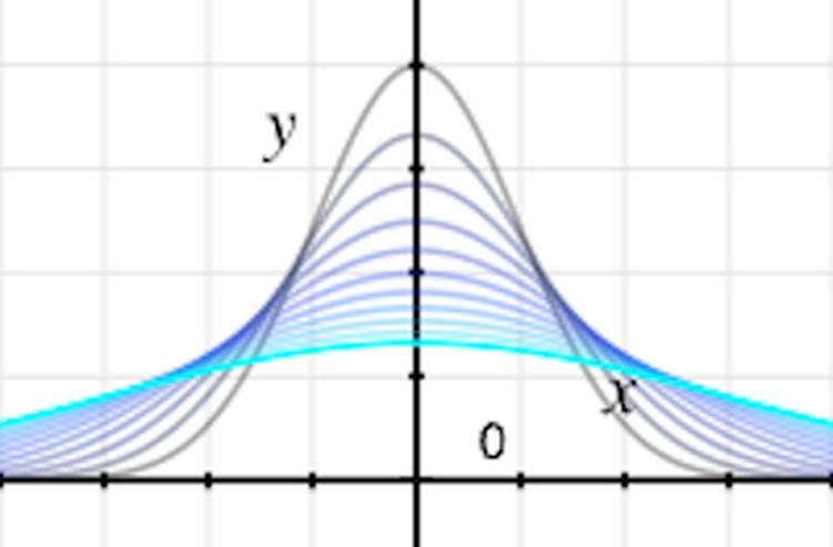 Nachhilfe: Mathe, Physik - Mathematik - Bild 1