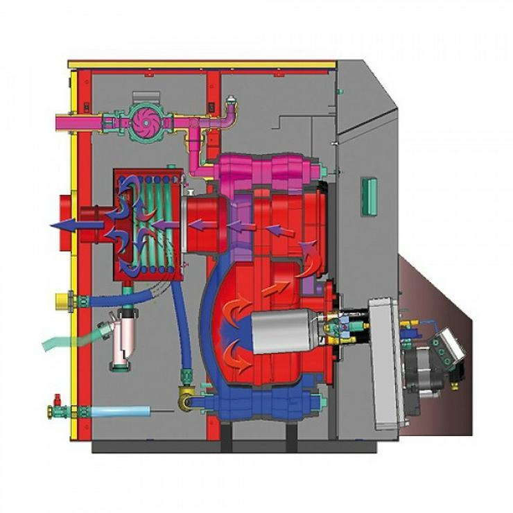 """Bild 2: 1A Öl Brennwert Heizung 15 kW Ecoheat """"Premium"""" von Intercal. Oel"""